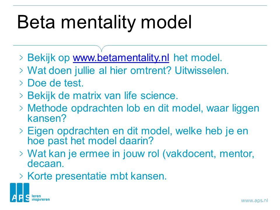 Beta mentality model Bekijk op www.betamentality.nl het model.