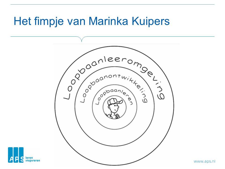 Het fimpje van Marinka Kuipers