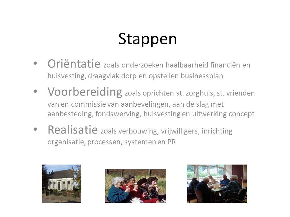 Stappen Oriëntatie zoals onderzoeken haalbaarheid financiën en huisvesting, draagvlak dorp en opstellen businessplan.