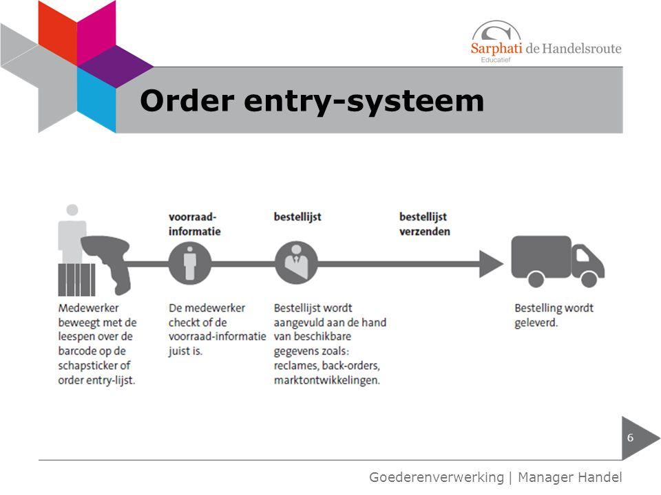 Order entry-systeem Goederenverwerking | Manager Handel