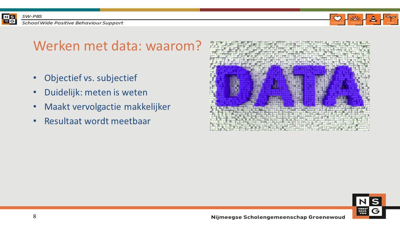 Werken met data: waarom