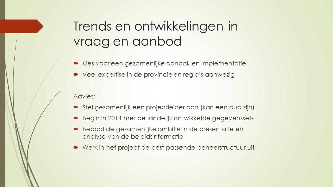 Trends en ontwikkelingen in vraag en aanbod