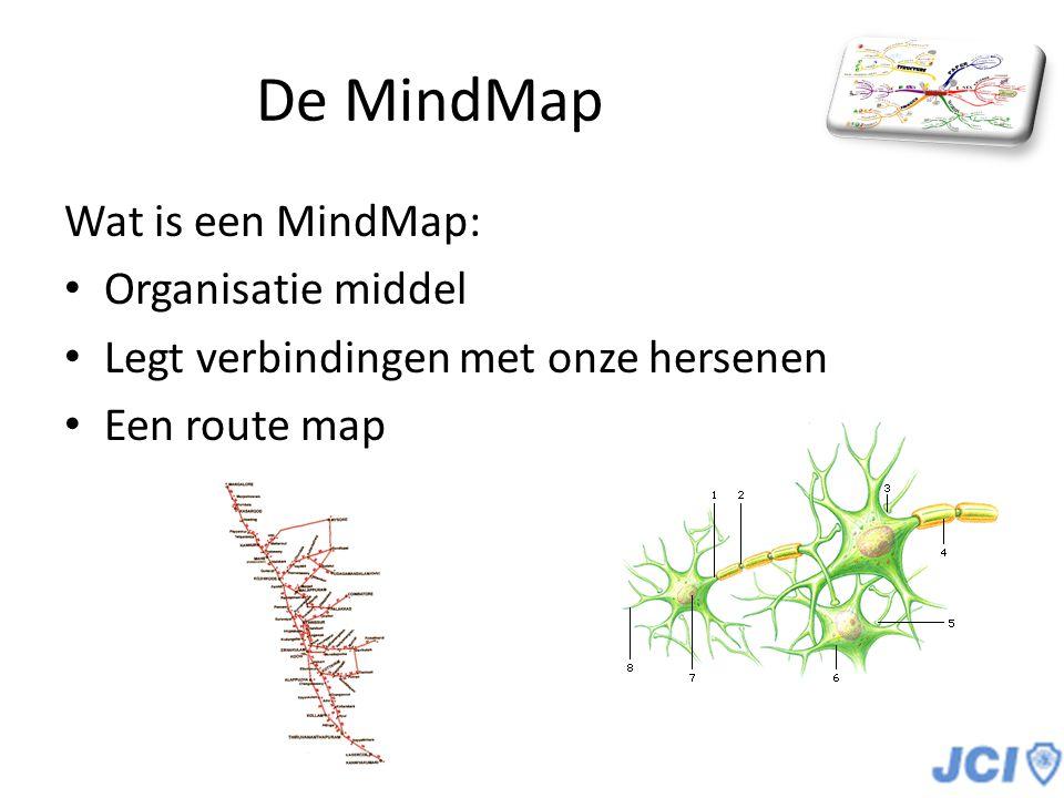 De MindMap Wat is een MindMap: Organisatie middel
