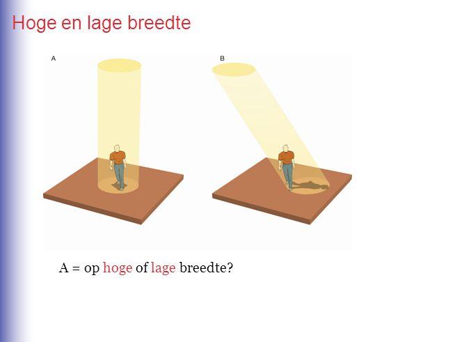 Hoge en lage breedte A = op hoge of lage breedte A = op lage breedte