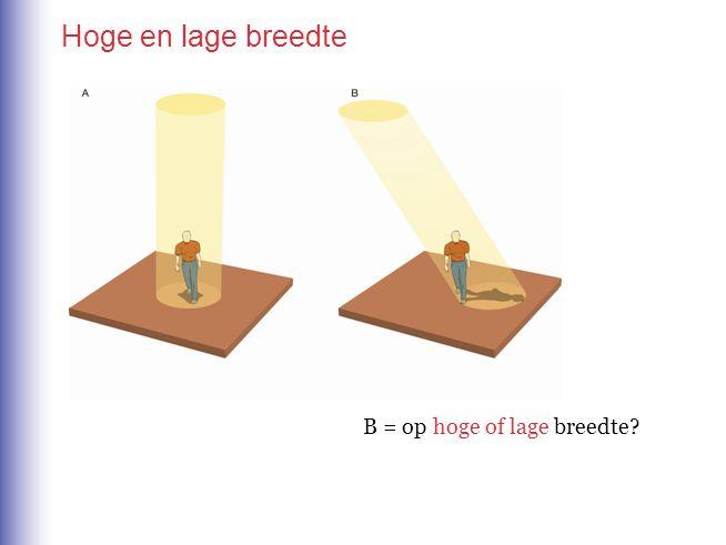 Hoge en lage breedte B = op hoge of lage breedte B = op hoge breedte