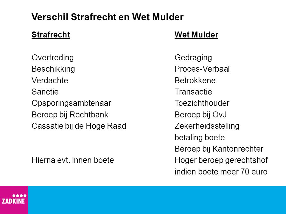 Verschil Strafrecht en Wet Mulder