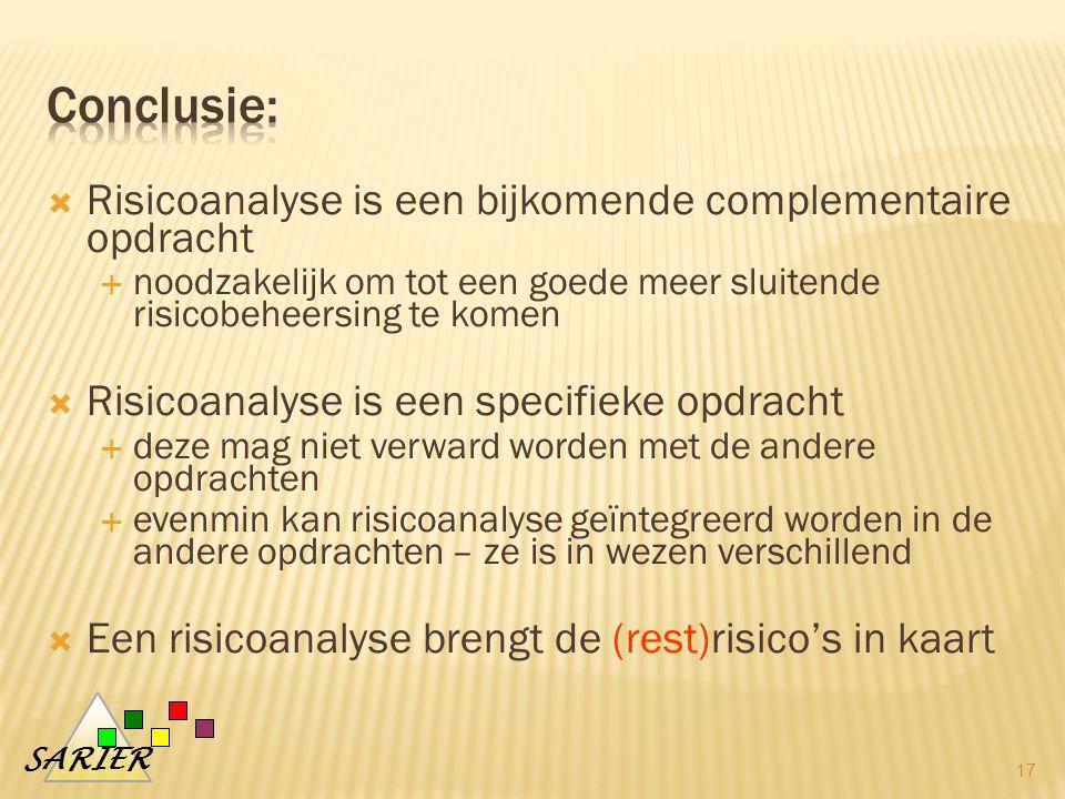 Conclusie: Risicoanalyse is een bijkomende complementaire opdracht