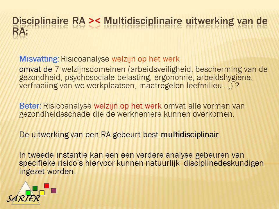 Disciplinaire RA >< Multidisciplinaire uitwerking van de RA: