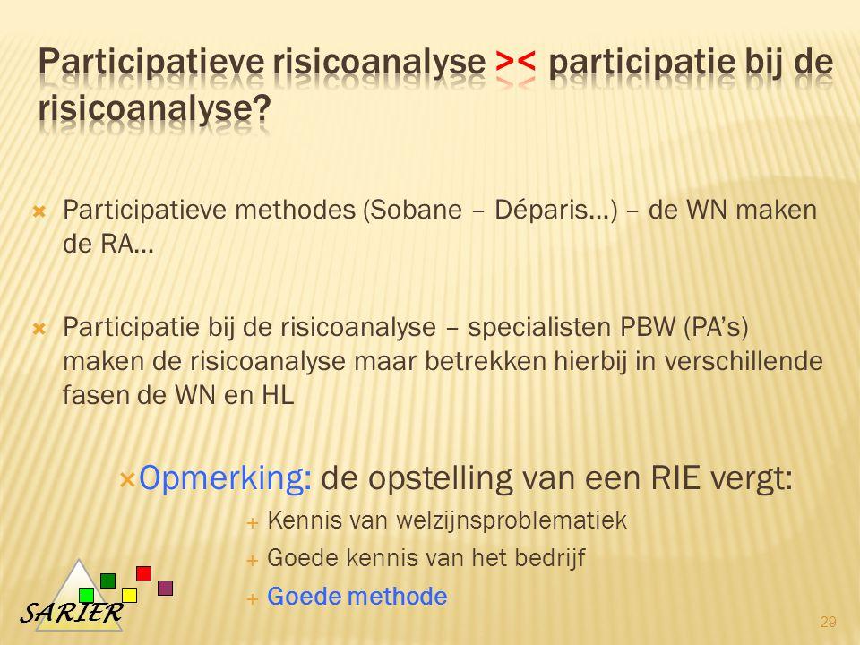 Participatieve risicoanalyse >< participatie bij de risicoanalyse