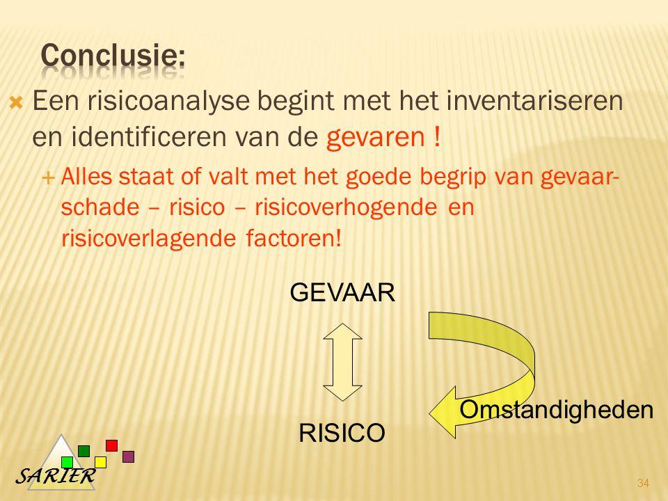 Conclusie: Een risicoanalyse begint met het inventariseren en identificeren van de gevaren !