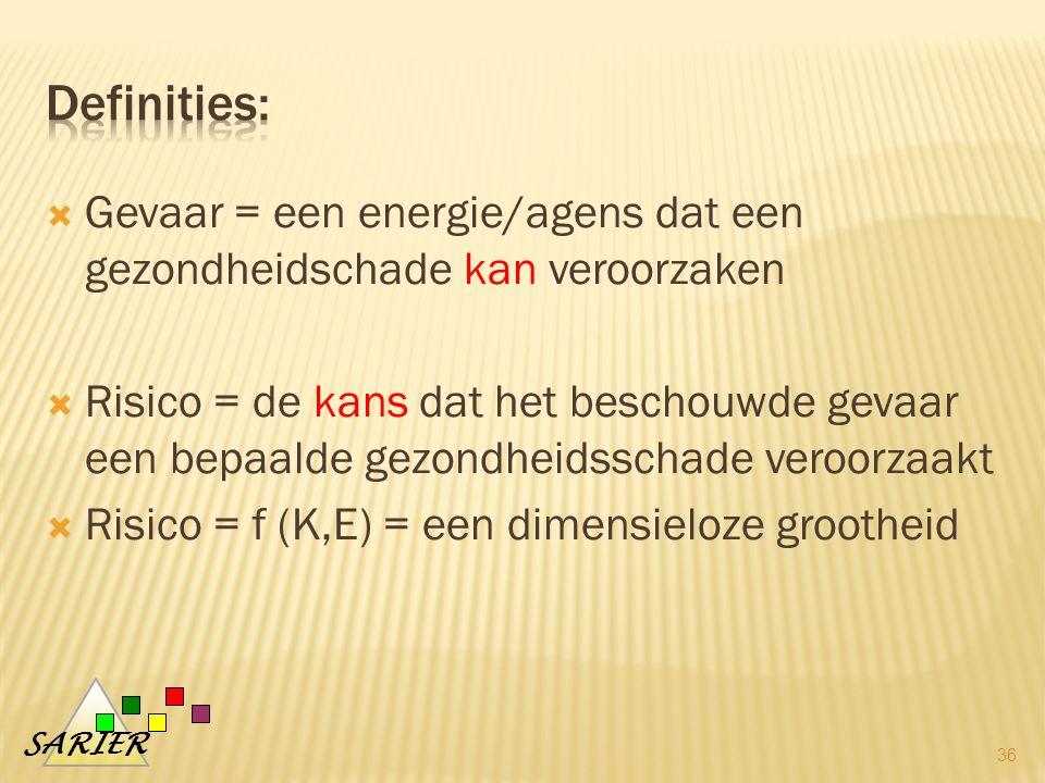 Definities: Gevaar = een energie/agens dat een gezondheidschade kan veroorzaken.
