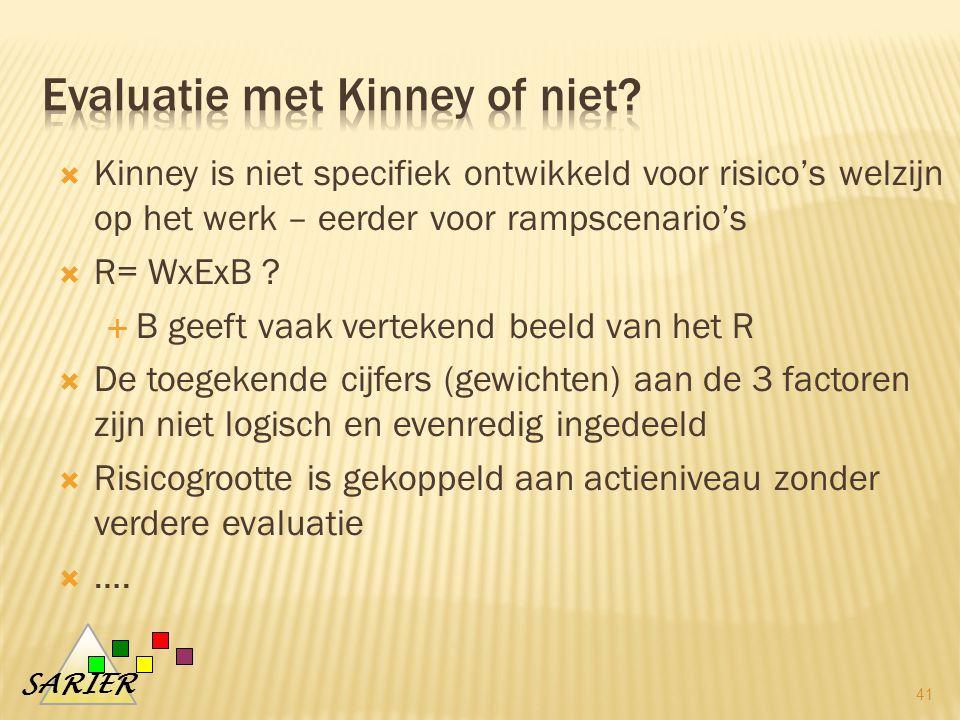 Evaluatie met Kinney of niet