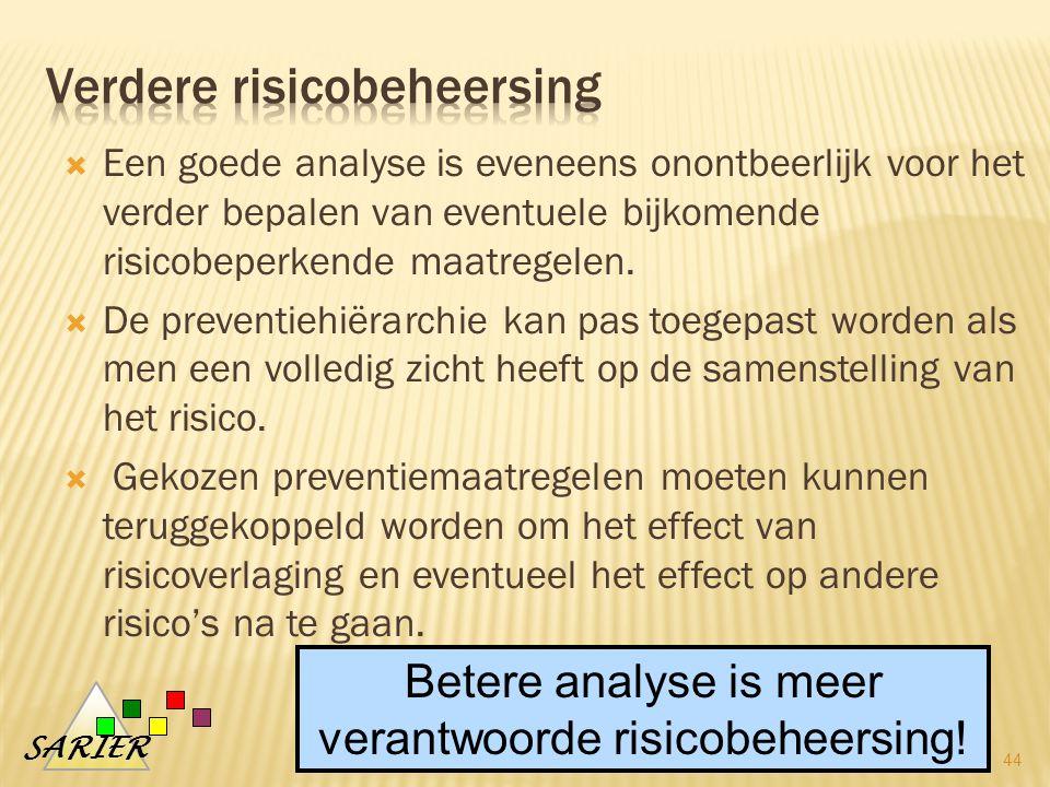 Betere analyse is meer verantwoorde risicobeheersing!