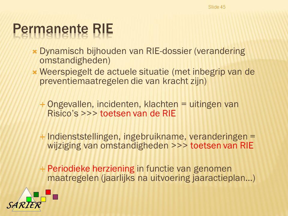 Permanente RIE Dynamisch bijhouden van RIE-dossier (verandering omstandigheden)