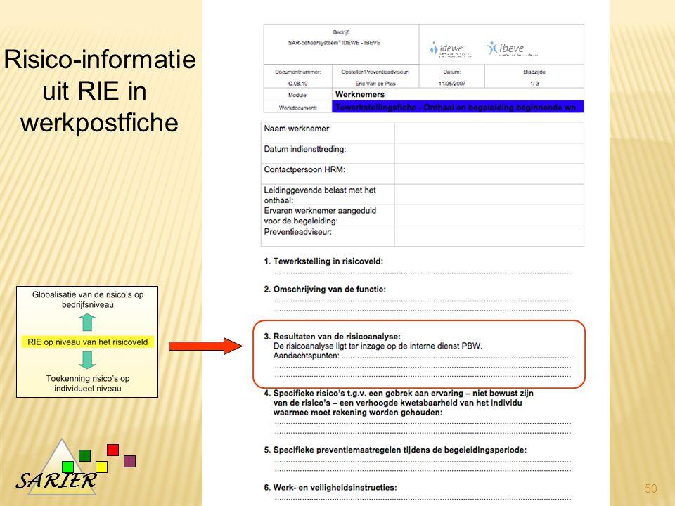 Risico-informatie uit RIE in werkpostfiche