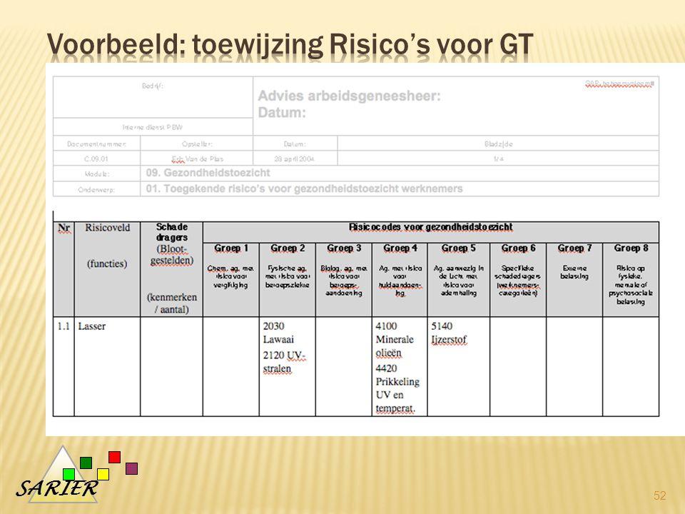 Voorbeeld: toewijzing Risico's voor GT