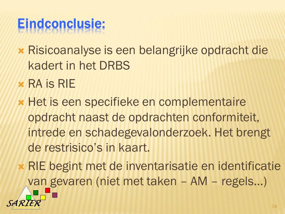 eindconclusie: Risicoanalyse is een belangrijke opdracht die kadert in het DRBS. RA is RIE.