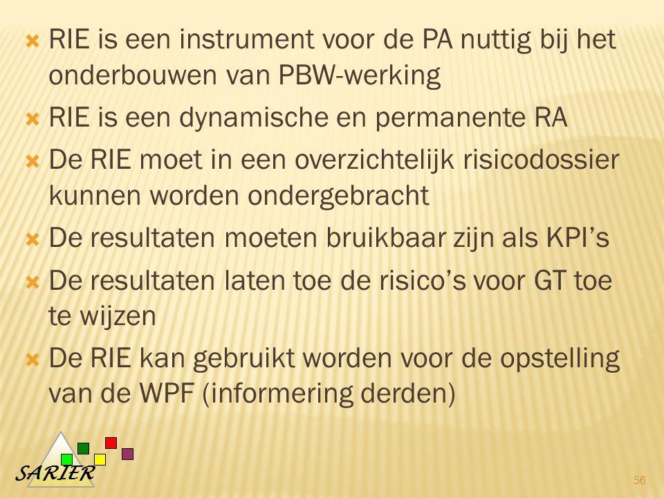 RIE is een instrument voor de PA nuttig bij het onderbouwen van PBW-werking