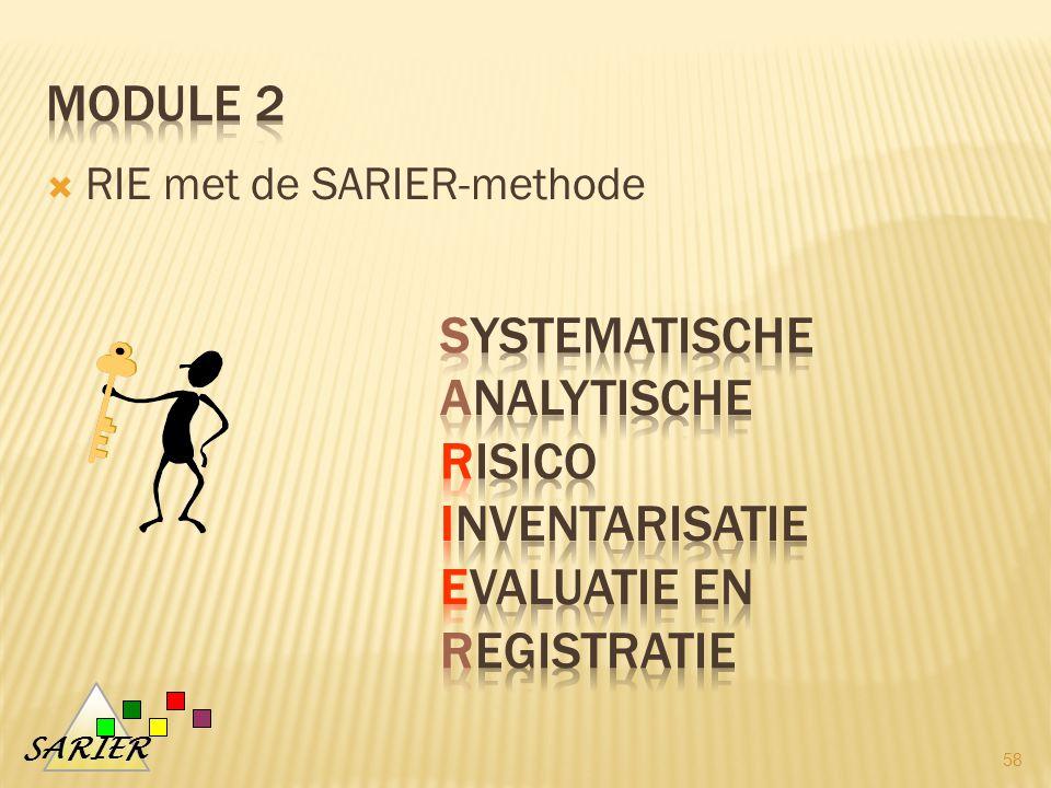 Module 2 RIE met de SARIER-methode.
