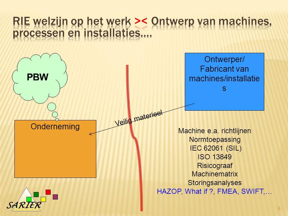 RIE welzijn op het werk >< Ontwerp van machines, processen en installaties….