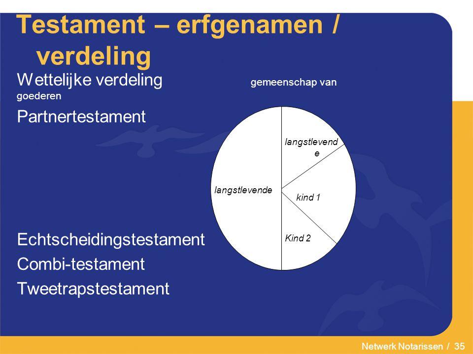 Testament – erfgenamen / verdeling
