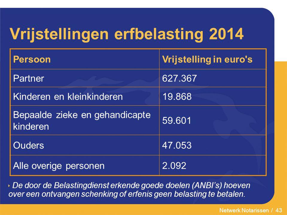 Vrijstellingen erfbelasting 2014