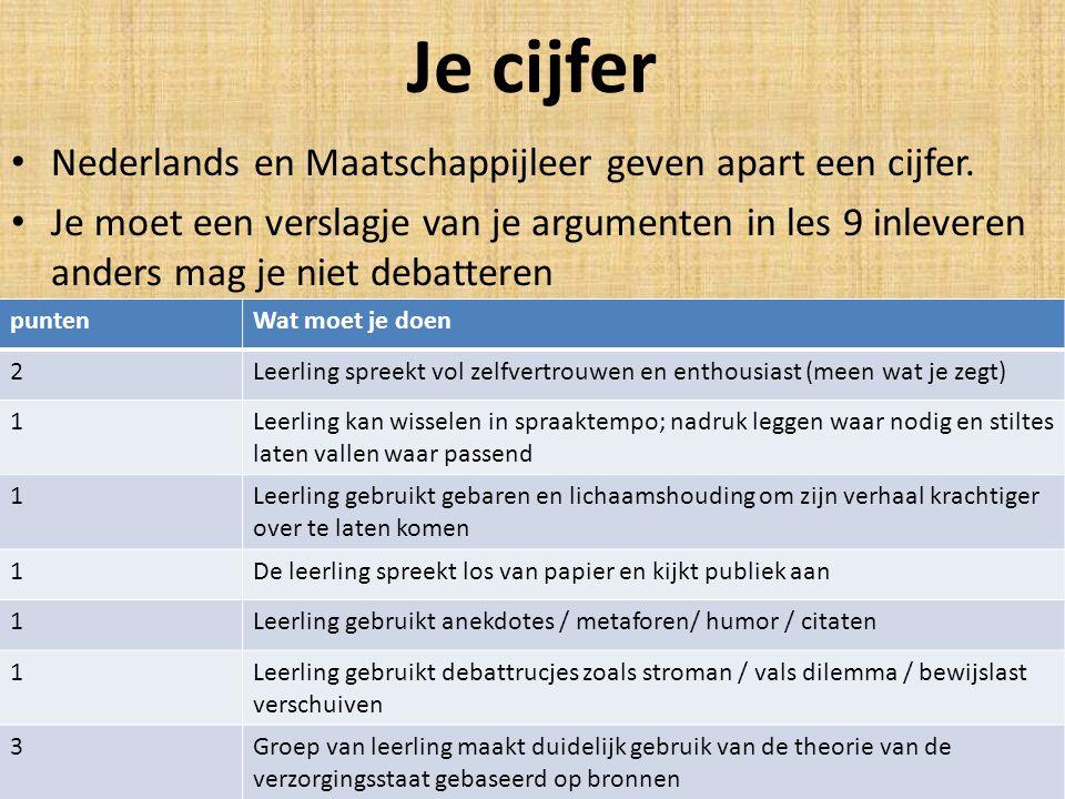 Je cijfer Nederlands en Maatschappijleer geven apart een cijfer.