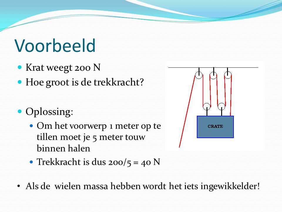 Voorbeeld Krat weegt 200 N Hoe groot is de trekkracht Oplossing: