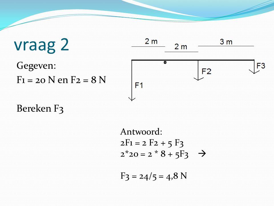 vraag 2 Gegeven: F1 = 20 N en F2 = 8 N Bereken F3 Antwoord: