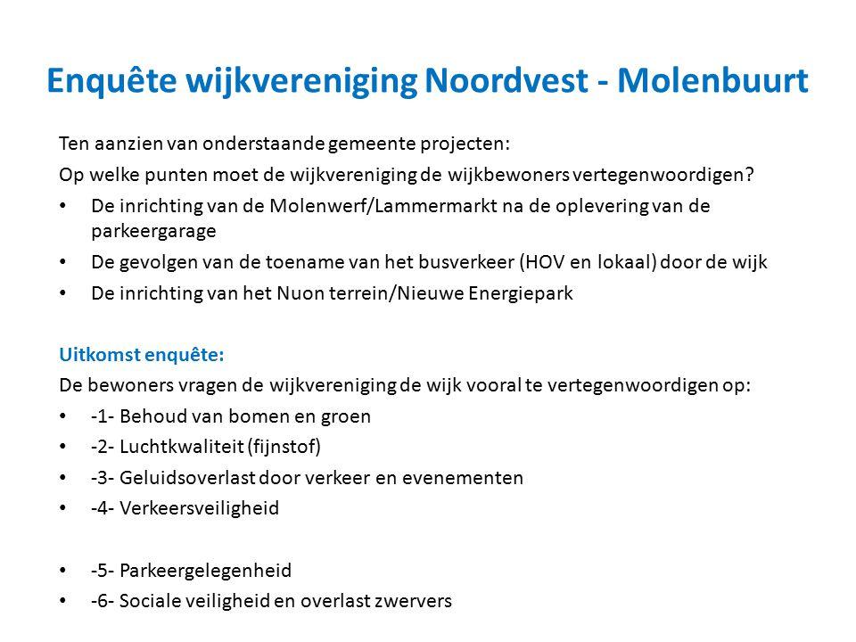 Enquête wijkvereniging Noordvest - Molenbuurt