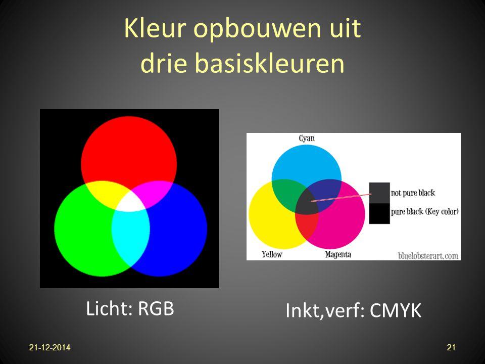 Kleur opbouwen uit drie basiskleuren