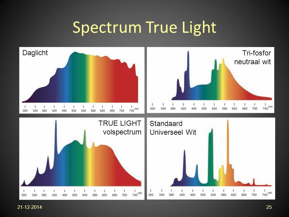 Spectrum True Light Daglicht Tri-fosfor neutraal wit TRUE LIGHT