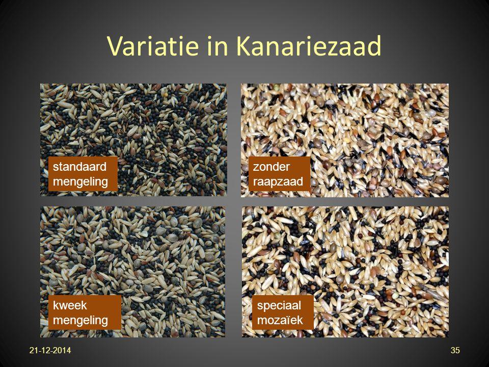 Variatie in Kanariezaad