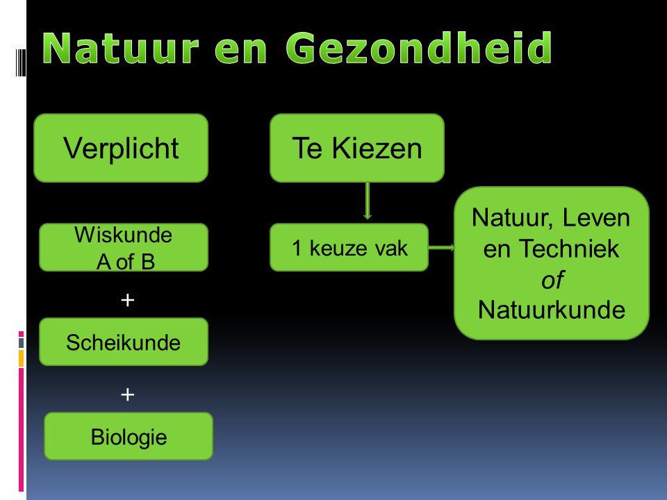 Natuur, Leven en Techniek of Natuurkunde