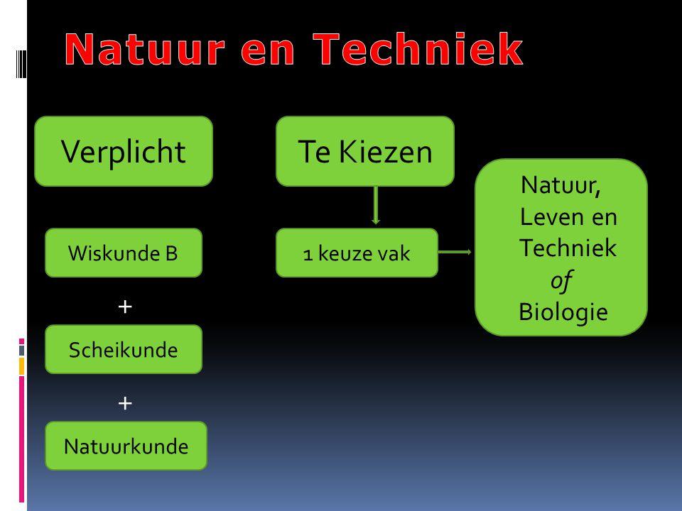 Natuur en Techniek Verplicht Te Kiezen Natuur, Leven en Techniek