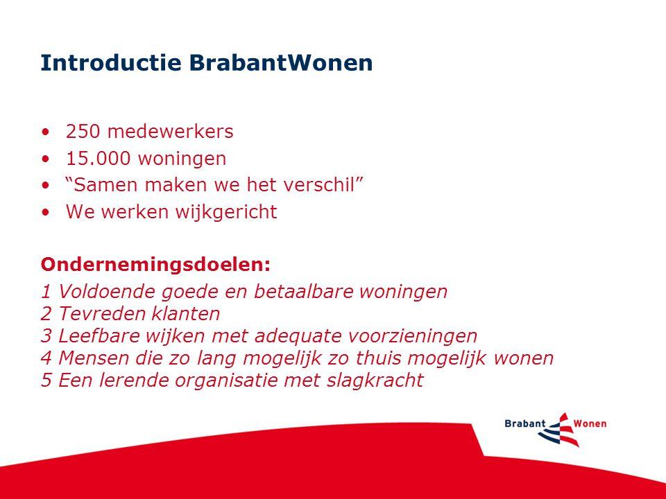 Introductie BrabantWonen