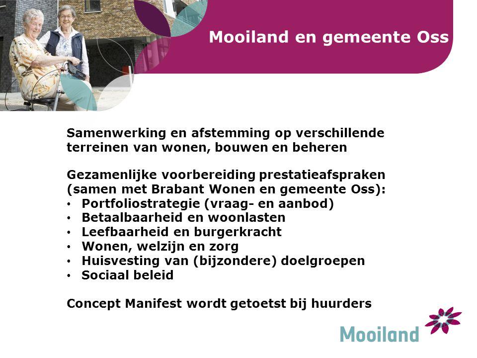 Mooiland en gemeente Oss