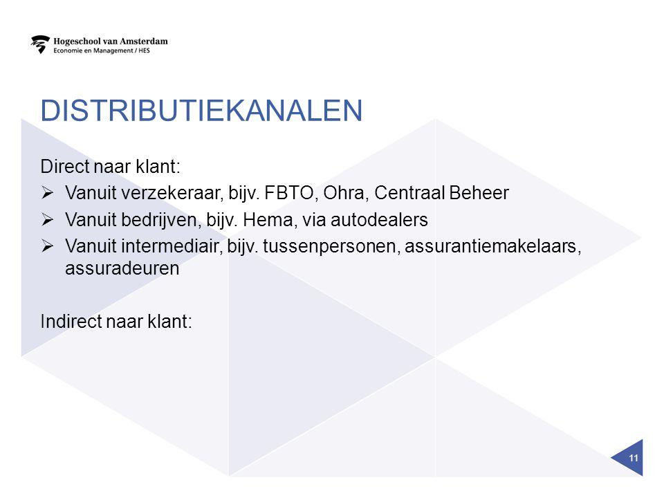 Distributiekanalen Direct naar klant: