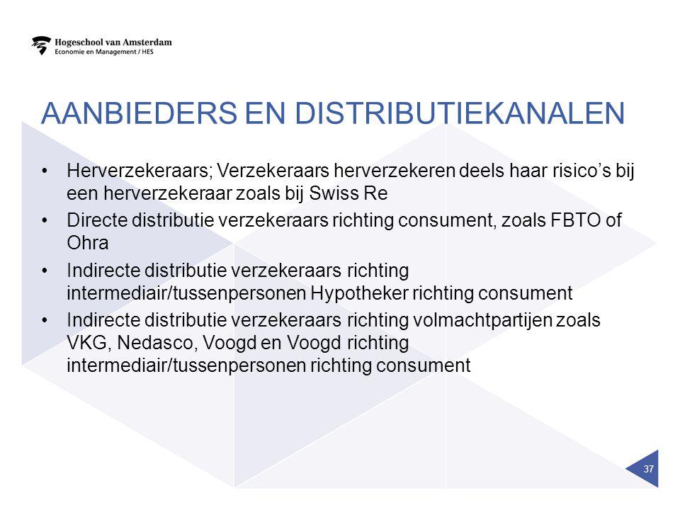 Aanbieders en distributiekanalen