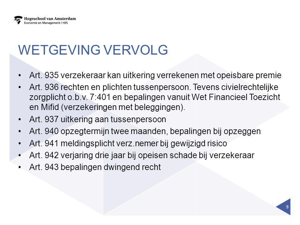 Wetgeving vervolg Art. 935 verzekeraar kan uitkering verrekenen met opeisbare premie.