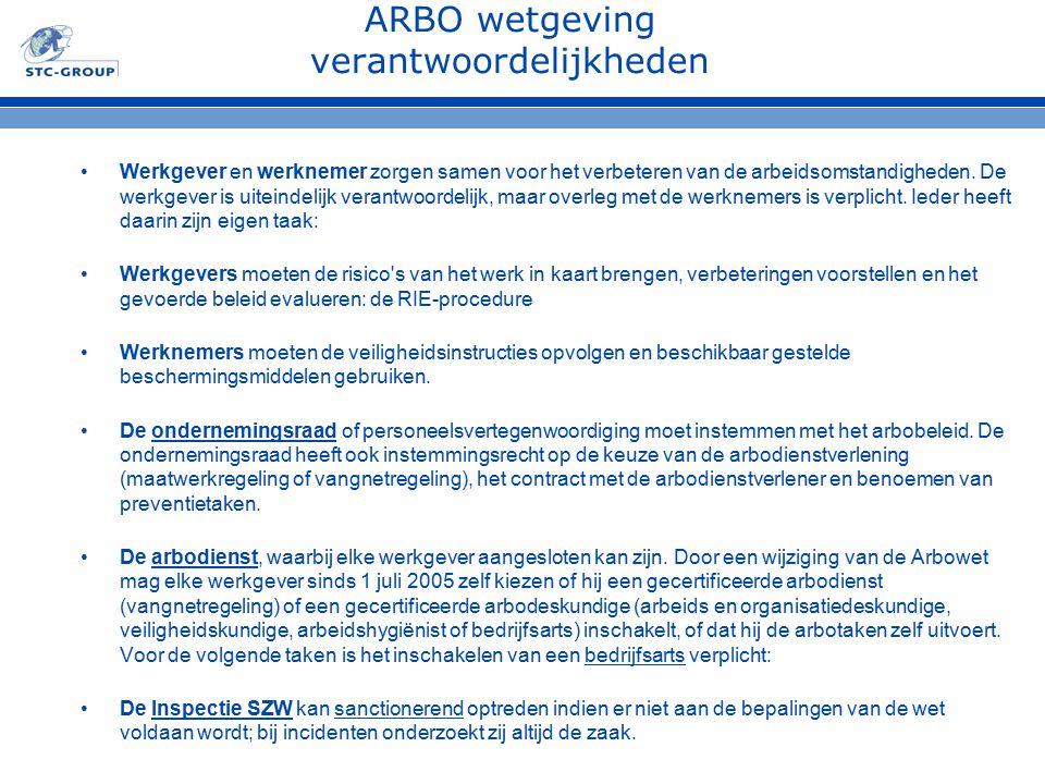 ARBO wetgeving verantwoordelijkheden