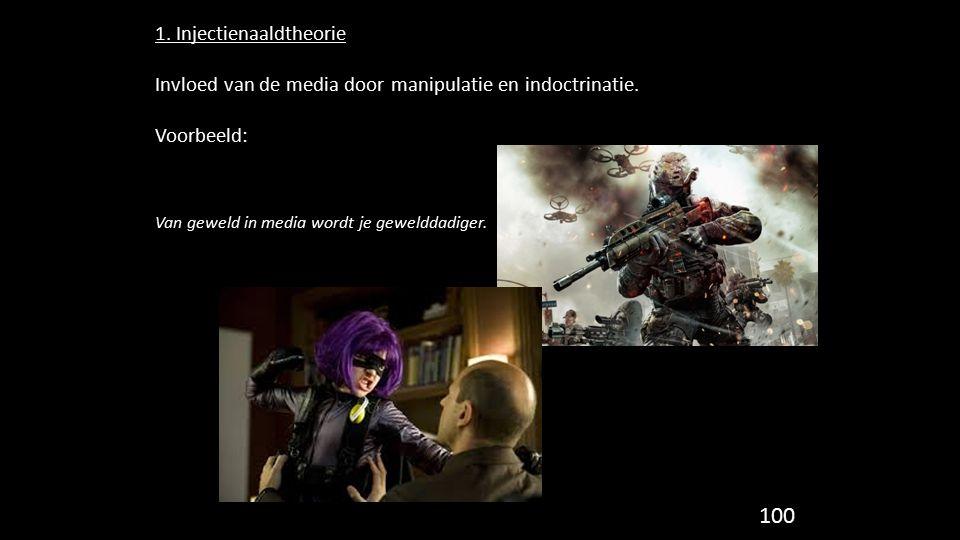 1. Injectienaaldtheorie