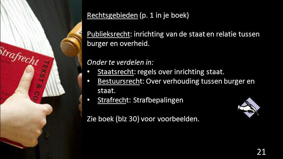 Rechtsgebieden (p. 1 in je boek)