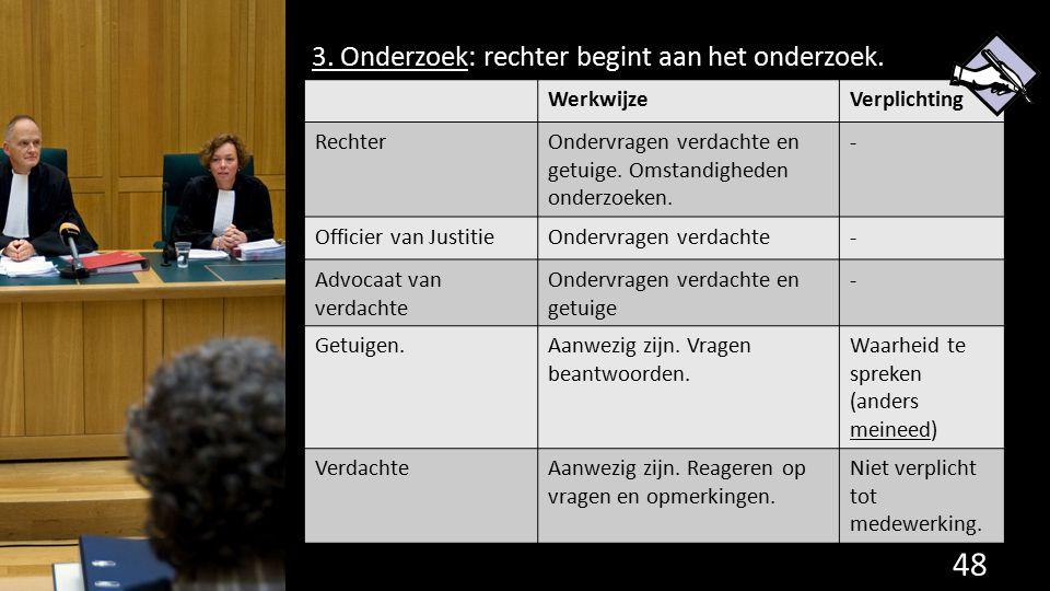3. Onderzoek: rechter begint aan het onderzoek.