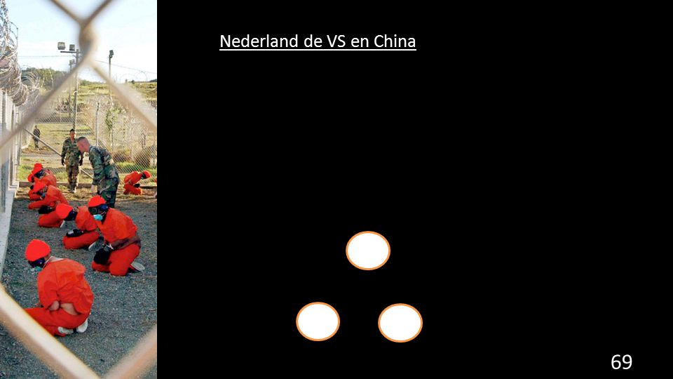 Nederland de VS en China