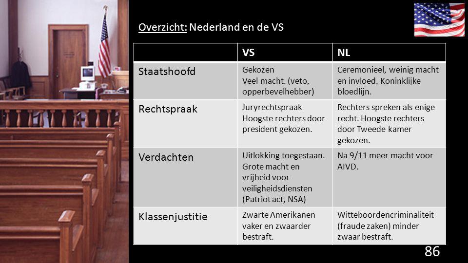 Overzicht: Nederland en de VS VS NL Staatshoofd