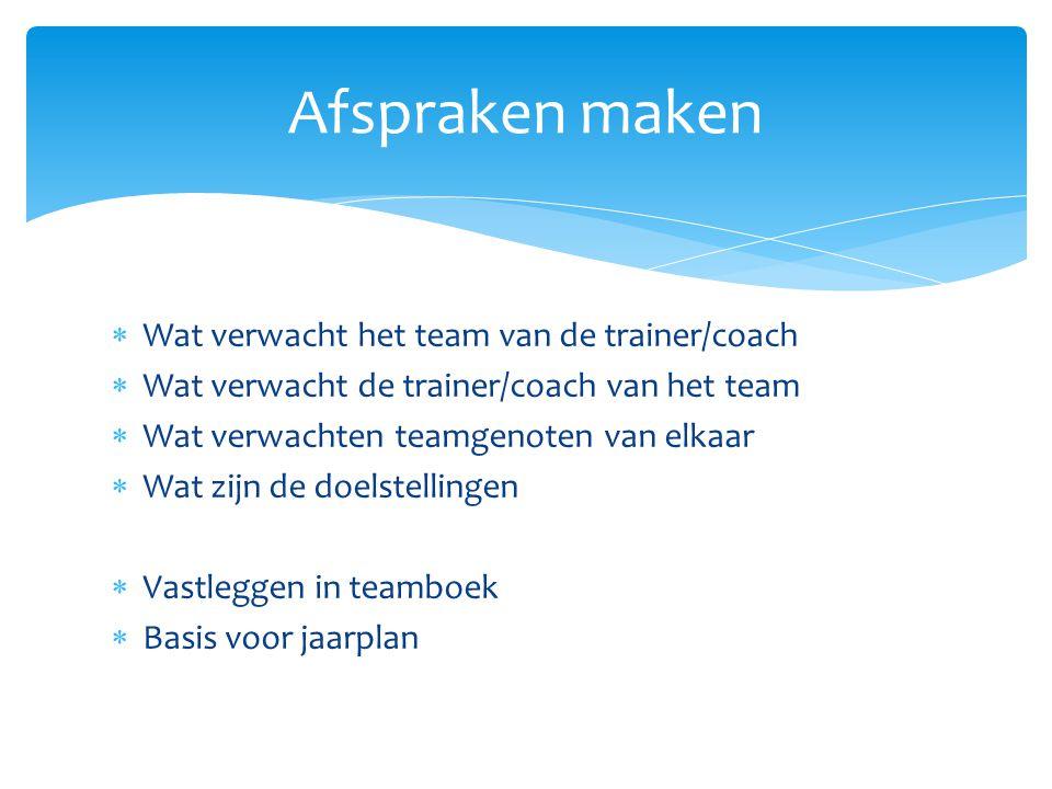 Afspraken maken Wat verwacht het team van de trainer/coach