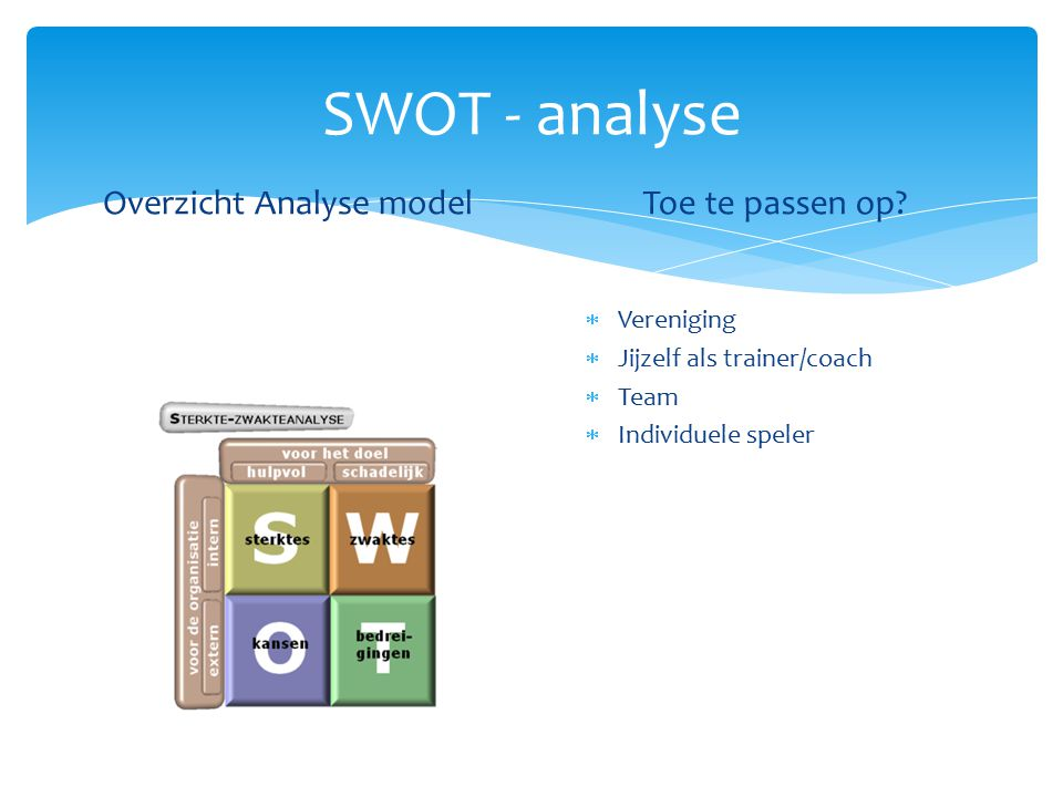 Overzicht Analyse model