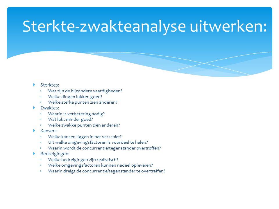 Sterkte-zwakteanalyse uitwerken: