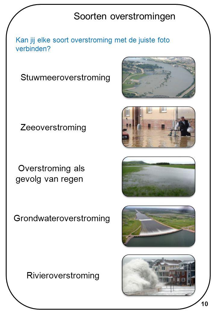 Soorten overstromingen